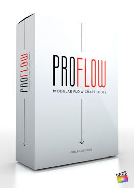 Final Cut Pro X Plugin ProFlow from Pixel Film Studios